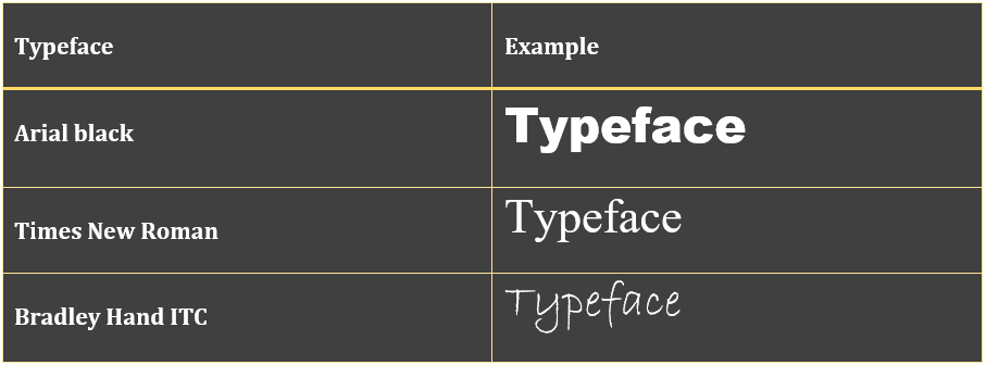 The Foundation of Typography and Branding - Speed Agency